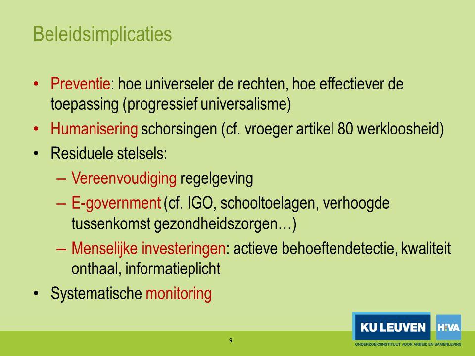 Beleidsimplicaties Preventie: hoe universeler de rechten, hoe effectiever de toepassing (progressief universalisme) Humanisering schorsingen (cf.