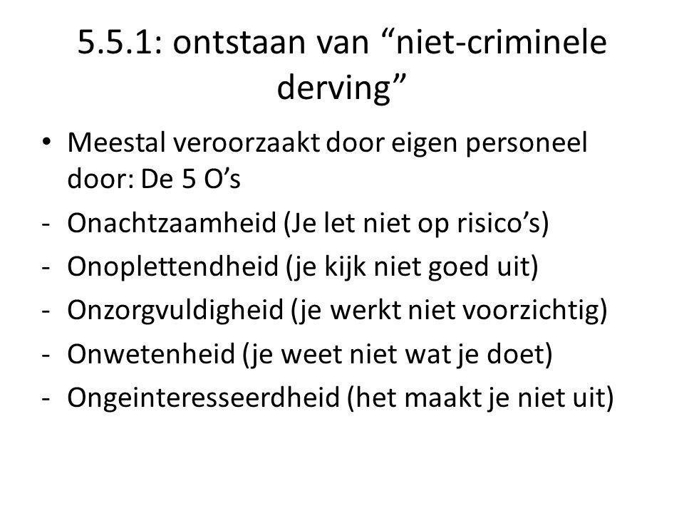 5.5.1: ontstaan van niet-criminele derving Meestal veroorzaakt door eigen personeel door: De 5 O's -Onachtzaamheid (Je let niet op risico's) -Onoplettendheid (je kijk niet goed uit) -Onzorgvuldigheid (je werkt niet voorzichtig) -Onwetenheid (je weet niet wat je doet) -Ongeinteresseerdheid (het maakt je niet uit)
