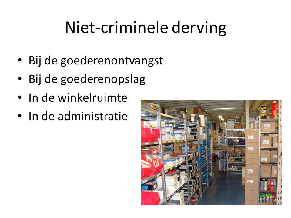 Niet-criminele derving Bij de goederenontvangst Bij de goederenopslag In de winkelruimte In de administratie