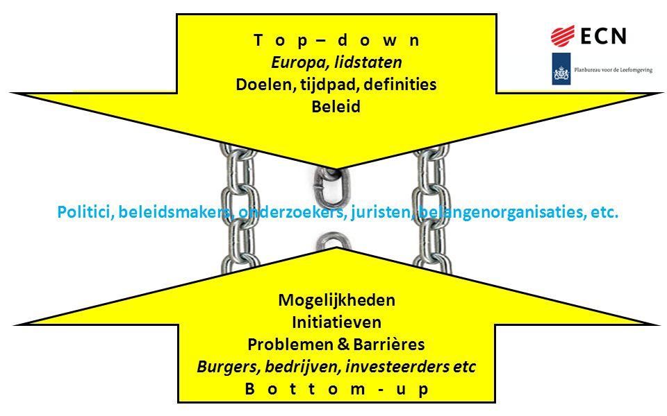 T o p – d o w n Europa, lidstaten Doelen, tijdpad, definities Beleid Mogelijkheden Initiatieven Problemen & Barrières Burgers, bedrijven, investeerder