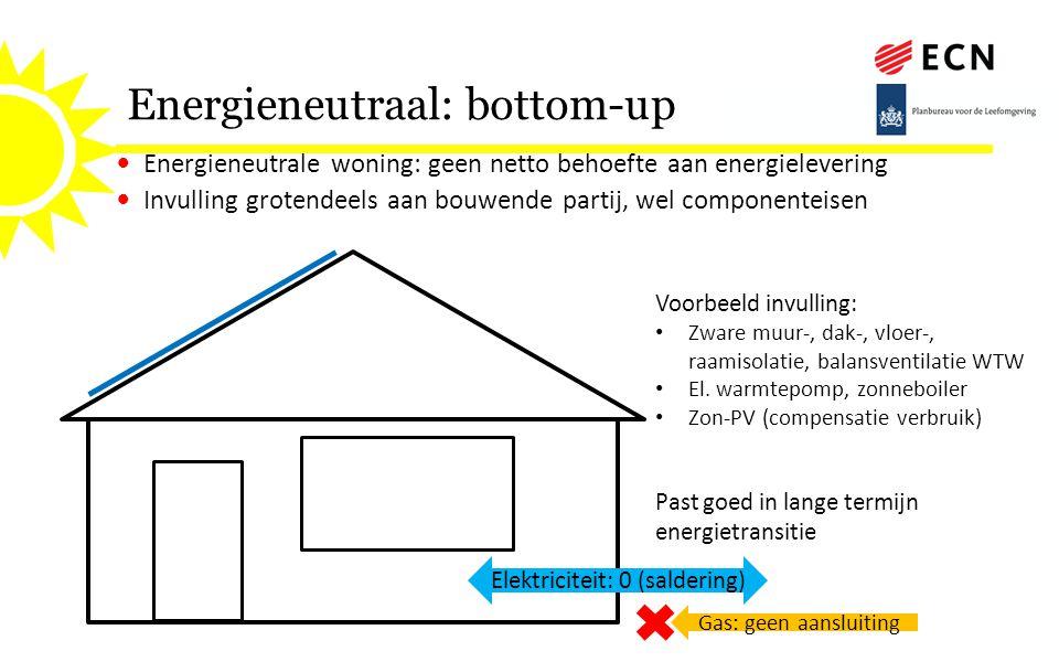 Energieneutraal: bottom-up Voorbeeld invulling: Zware muur-, dak-, vloer-, raamisolatie, balansventilatie WTW El. warmtepomp, zonneboiler Zon-PV (comp