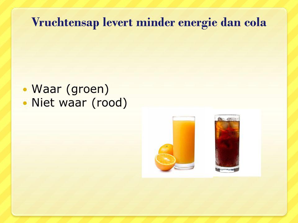 Vruchtensap levert minder energie dan cola Waar (groen) Niet waar (rood)