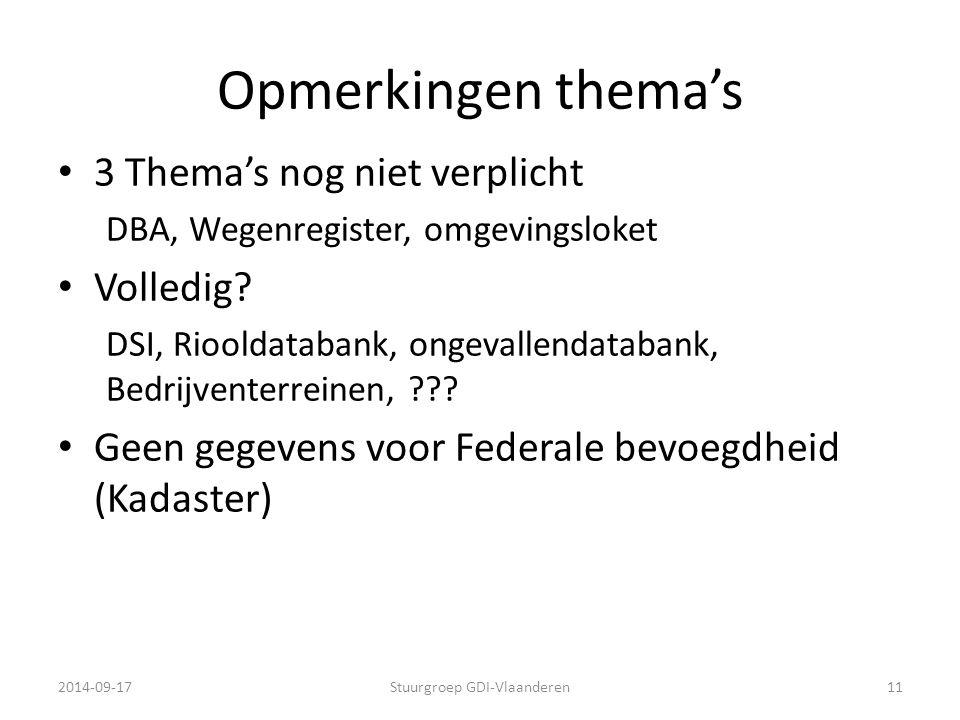 Opmerkingen thema's 3 Thema's nog niet verplicht DBA, Wegenregister, omgevingsloket Volledig? DSI, Riooldatabank, ongevallendatabank, Bedrijventerrein