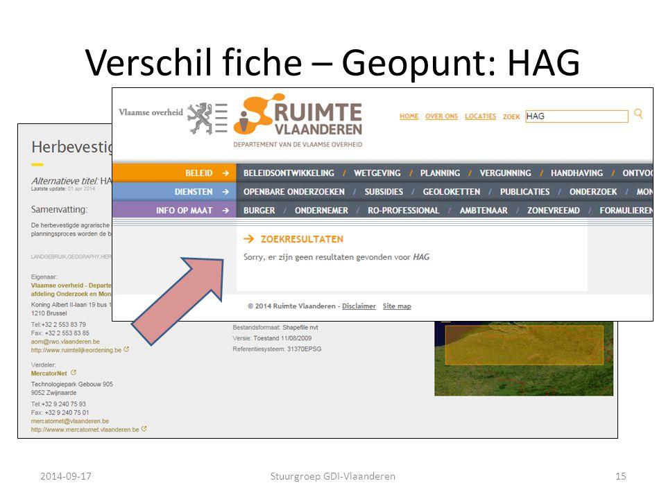 Verschil fiche – Geopunt: HAG 2014-09-17Stuurgroep GDI-Vlaanderen15