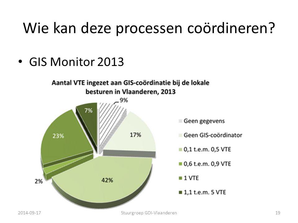 Wie kan deze processen coördineren? GIS Monitor 2013 2014-09-17Stuurgroep GDI-Vlaanderen19