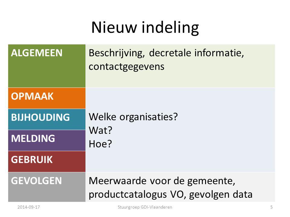 Nieuw indeling ALGEMEENBeschrijving, decretale informatie, contactgegevens OPMAAK Welke organisaties? Wat? Hoe? BIJHOUDING MELDING GEBRUIK GEVOLGENMee