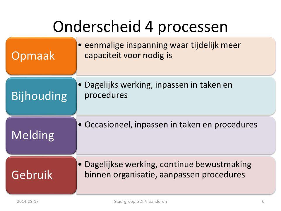 Onderscheid 4 processen eenmalige inspanning waar tijdelijk meer capaciteit voor nodig is Opmaak Dagelijks werking, inpassen in taken en procedures Bi