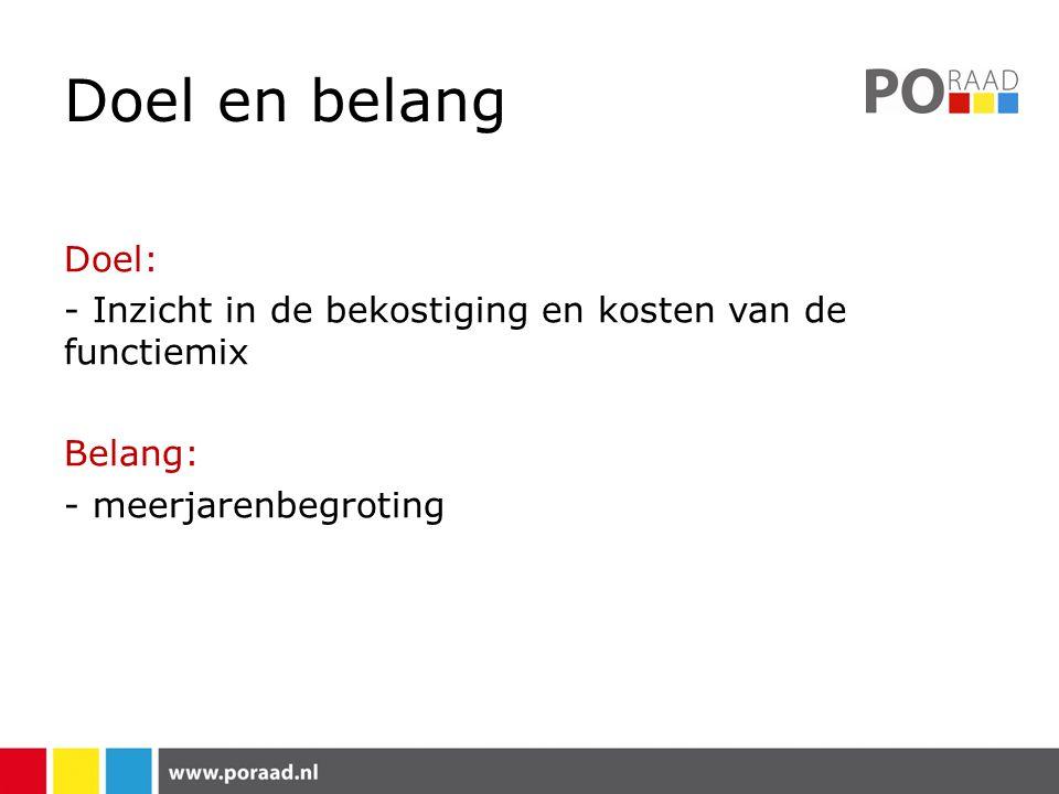 Convenant Leerkracht Context Actieplan leerkracht : 1.