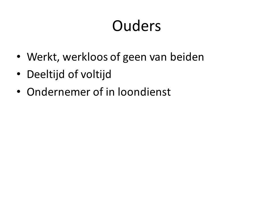 Bevolking De bevolking in Nederland bestaat uit circa 16,9 miljoen mensen.