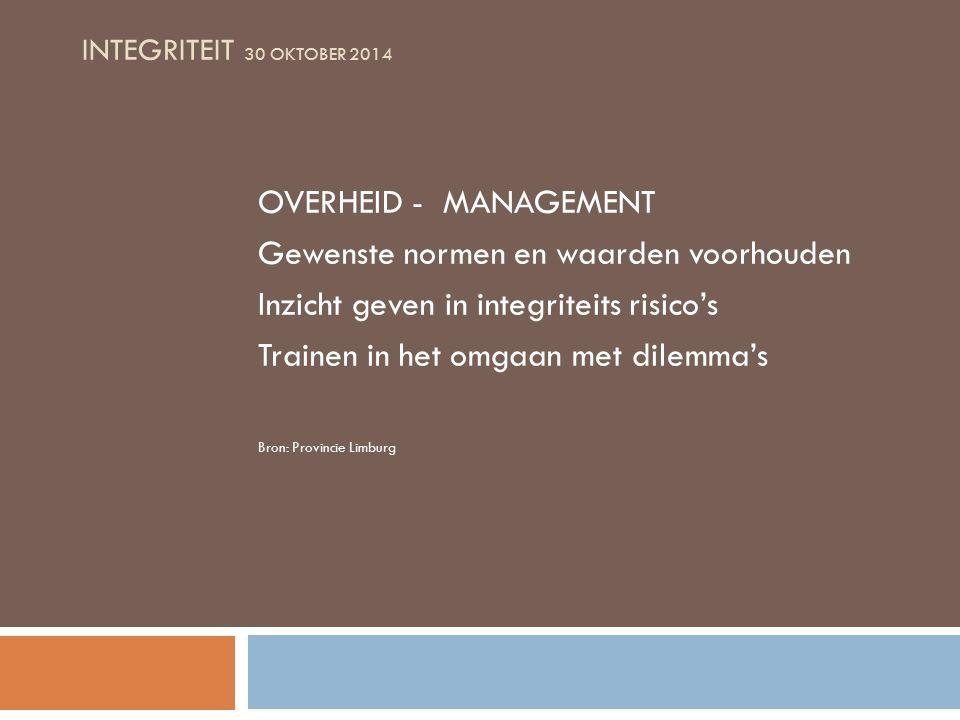INTEGRITEIT 30 OKTOBER 2014 OVERHEID - MANAGEMENT Gewenste normen en waarden voorhouden Inzicht geven in integriteits risico's Trainen in het omgaan met dilemma's Bron: Provincie Limburg