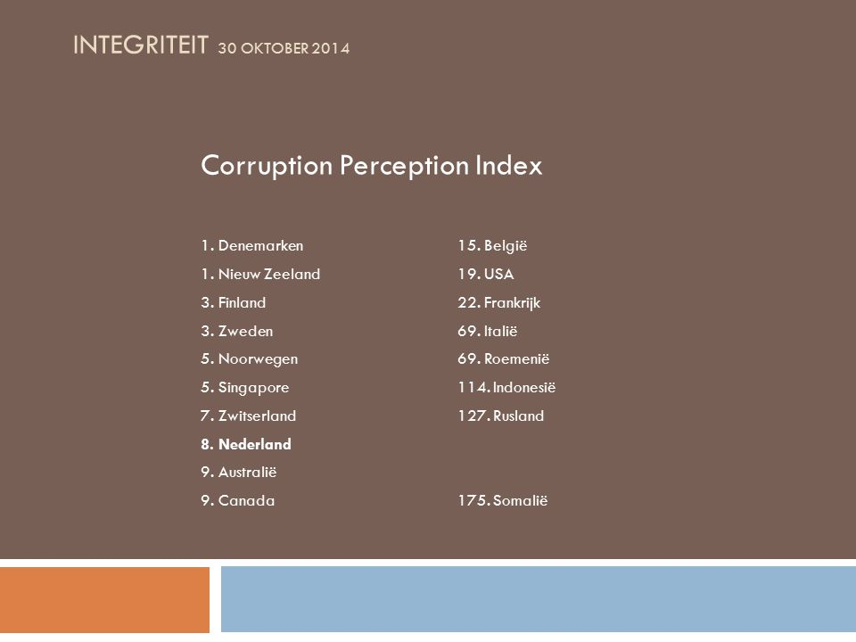 INTEGRITEIT 30 OKTOBER 2014 Corruption Perception Index 1.
