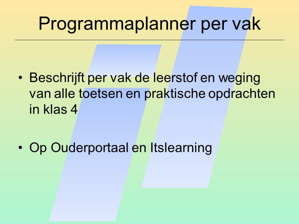 Programmaplanner per vak Beschrijft per vak de leerstof en weging van alle toetsen en praktische opdrachten in klas 4 Op Ouderportaal en Itslearning