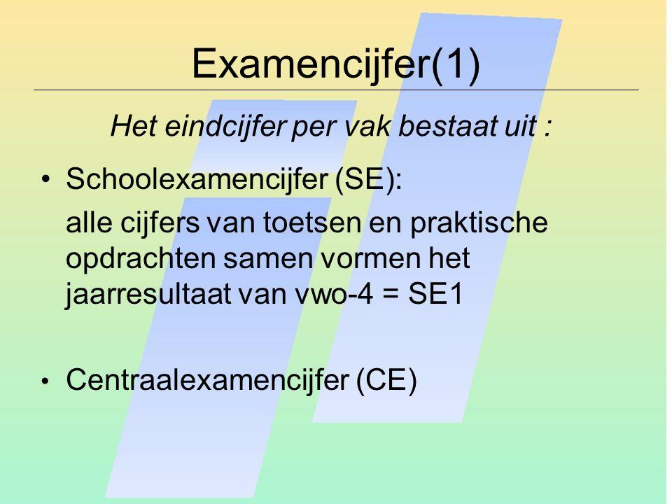 Examencijfer(1) Schoolexamencijfer (SE): alle cijfers van toetsen en praktische opdrachten samen vormen het jaarresultaat van vwo-4 = SE1 Centraalexamencijfer (CE) Het eindcijfer per vak bestaat uit :