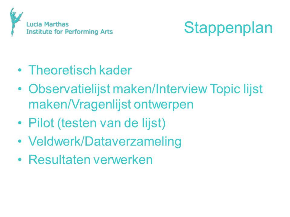 Stappenplan Theoretisch kader Observatielijst maken/Interview Topic lijst maken/Vragenlijst ontwerpen Pilot (testen van de lijst) Veldwerk/Dataverzameling Resultaten verwerken
