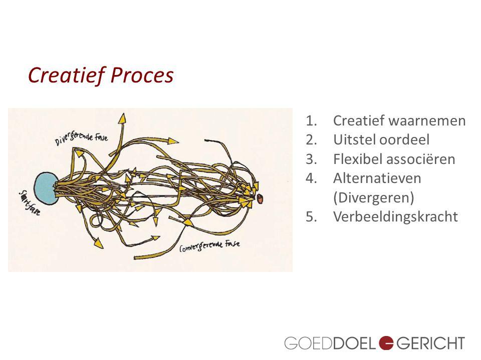 Creatief Proces 1. Creatief waarnemen 2. Uitstel oordeel 3. Flexibel associëren 4. Alternatieven (Divergeren) 5. Verbeeldingskracht