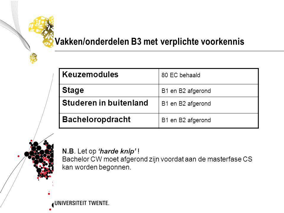 Vakken/onderdelen B3 met verplichte voorkennis Keuzemodules 80 EC behaald Stage B1 en B2 afgerond Studeren in buitenland B1 en B2 afgerond Bacheloropd