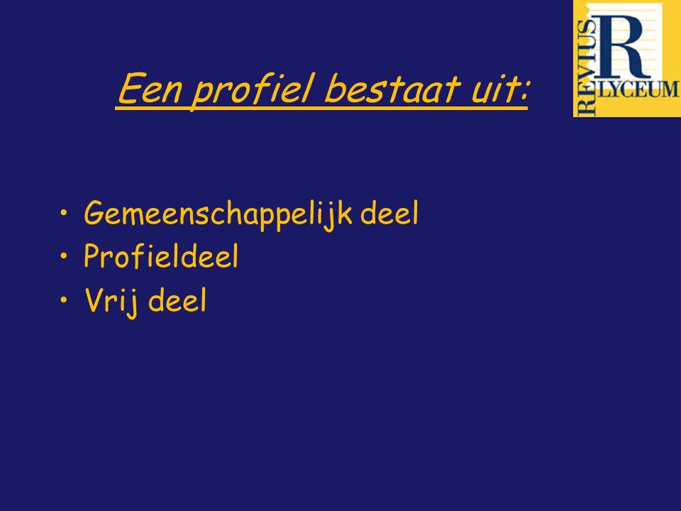 Gemeenschappelijk deel Verplichte vakken voor elke ll: vak toetsing nederlands se/ce engels se/ce godsdienst* se profielwerkstuk* se maatschappijleer* se