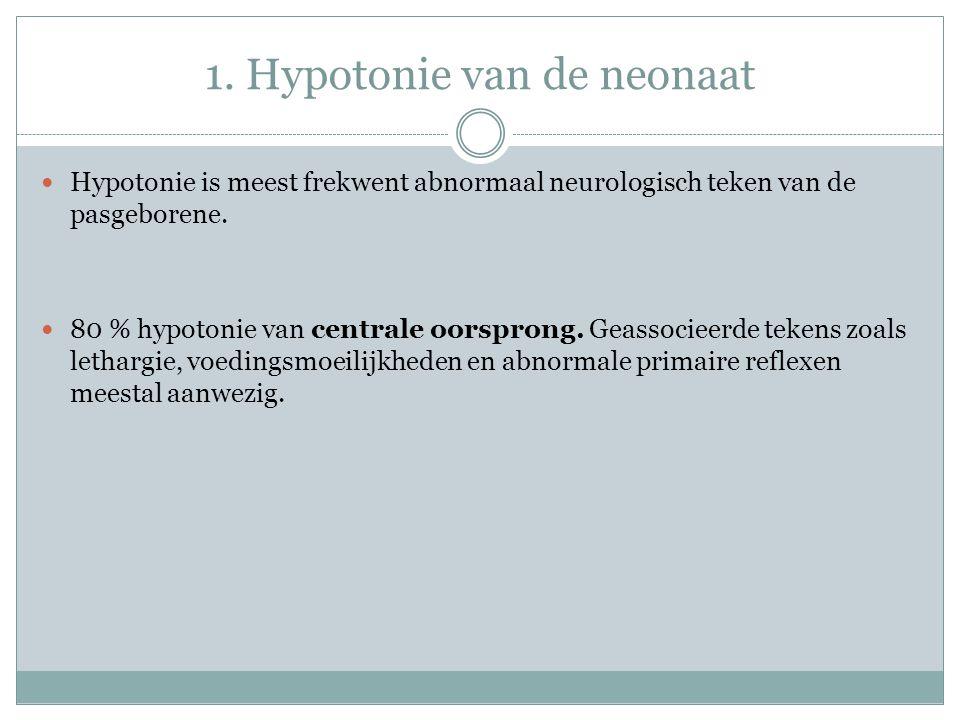 1. Hypotonie van de neonaat Hypotonie is meest frekwent abnormaal neurologisch teken van de pasgeborene. 80 % hypotonie van centrale oorsprong. Geasso