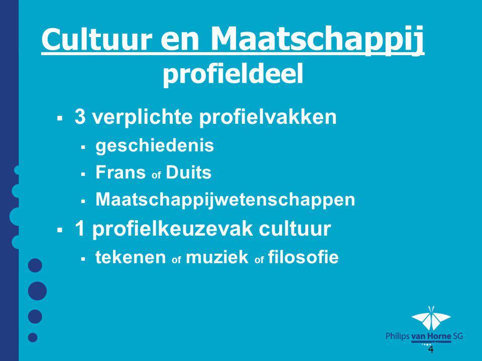 5  1 keuze examenvak  Aardrijkskunde  economie  wiskunde A  Duits  Frans  BSM (bewegen, sport, maatschappij)  Informatica Cultuur en Maatschappij vrije deel