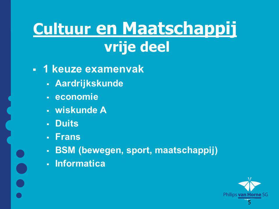 6  3 verplichte profielvakken  wiskunde A  economie  geschiedenis  1 profielkeuzevak  Duits of Frans of aardrijkskunde Economie en Maatschappij profieldeel