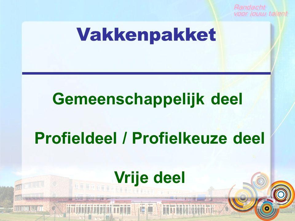 Vakkenpakket Gemeenschappelijk deel Profieldeel / Profielkeuze deel Vrije deel