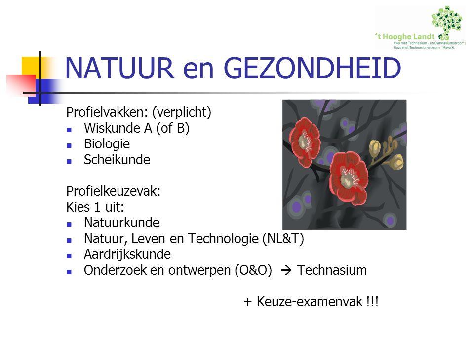 NATUUR en GEZONDHEID Profielvakken: (verplicht) Wiskunde A (of B) Biologie Scheikunde Profielkeuzevak: Kies 1 uit: Natuurkunde Natuur, Leven en Techno