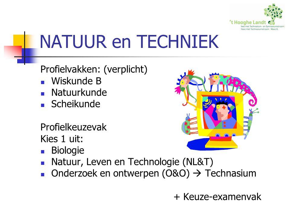 NATUUR en TECHNIEK Profielvakken: (verplicht) Wiskunde B Natuurkunde Scheikunde Profielkeuzevak Kies 1 uit: Biologie Natuur, Leven en Technologie (NL&