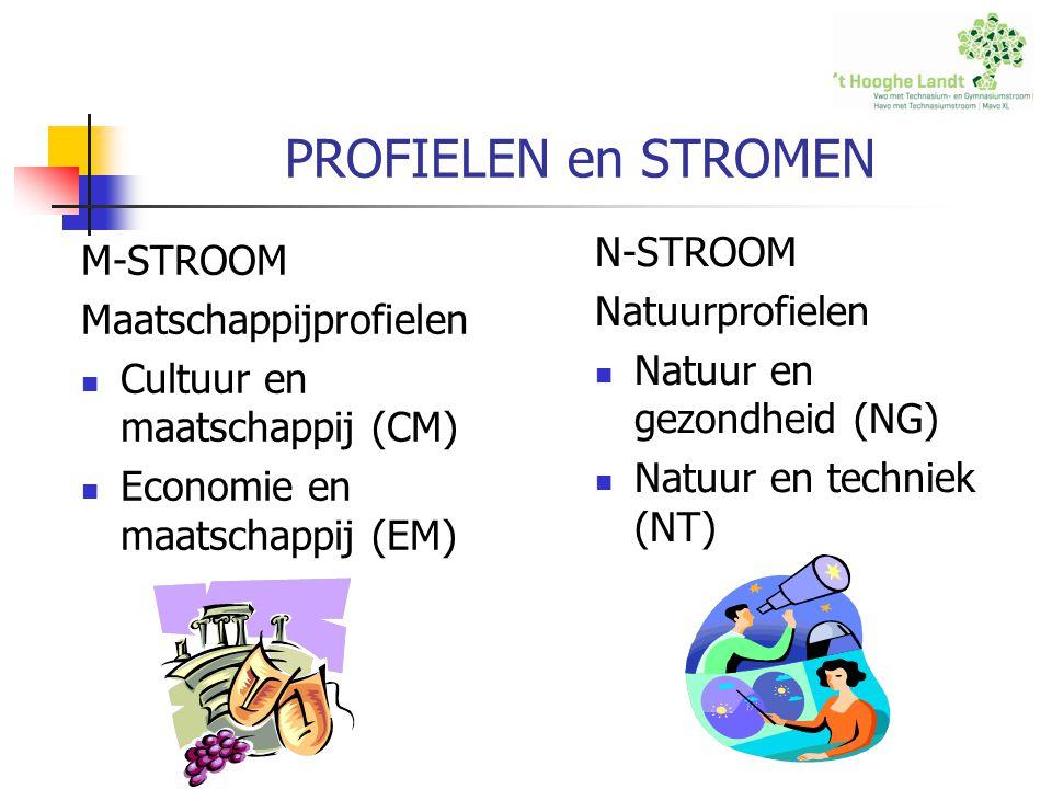 PROFIELEN en STROMEN M-STROOM Maatschappijprofielen Cultuur en maatschappij (CM) Economie en maatschappij (EM) N-STROOM Natuurprofielen Natuur en gezo