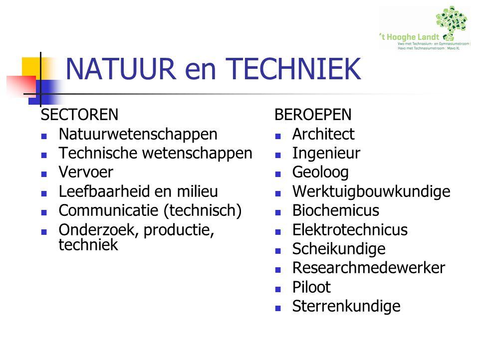 NATUUR en TECHNIEK SECTOREN Natuurwetenschappen Technische wetenschappen Vervoer Leefbaarheid en milieu Communicatie (technisch) Onderzoek, productie,