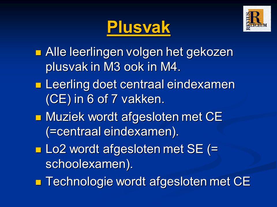 Plusvak Alle leerlingen volgen het gekozen plusvak in M3 ook in M4. Alle leerlingen volgen het gekozen plusvak in M3 ook in M4. Leerling doet centraal