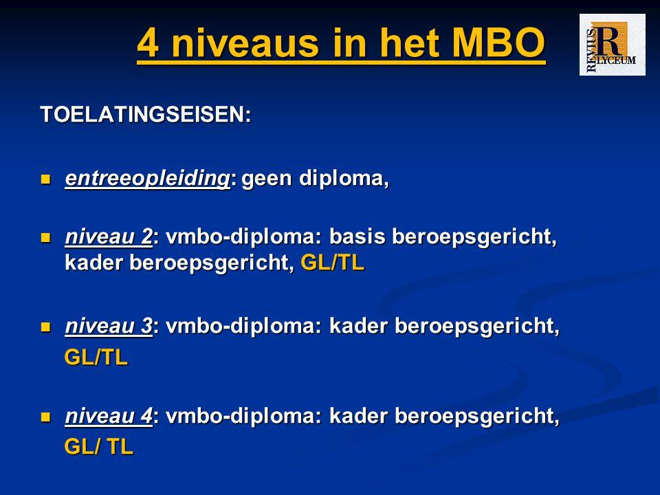 4 niveaus in het MBO TOELATINGSEISEN: entreeopleiding: geen diploma, entreeopleiding: geen diploma, niveau 2: vmbo-diploma: basis beroepsgericht, kader beroepsgericht, GL/TL niveau 2: vmbo-diploma: basis beroepsgericht, kader beroepsgericht, GL/TL niveau 3: vmbo-diploma: kader beroepsgericht, niveau 3: vmbo-diploma: kader beroepsgericht, GL/TL GL/TL niveau 4: vmbo-diploma: kader beroepsgericht, niveau 4: vmbo-diploma: kader beroepsgericht, GL/ TL GL/ TL