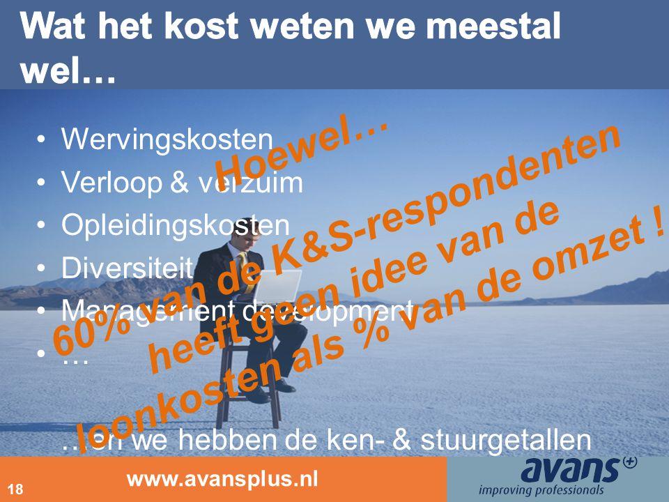 www.avansplus.nl 18 Wervingskosten Verloop & verzuim Opleidingskosten Diversiteit Management development … …en we hebben de ken- & stuurgetallen Hoewe