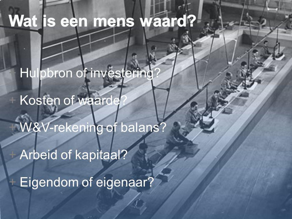 www.avansplus.nl +Hulpbron of investering? +Kosten of waarde? +W&V-rekening of balans? +Arbeid of kapitaal? +Eigendom of eigenaar?