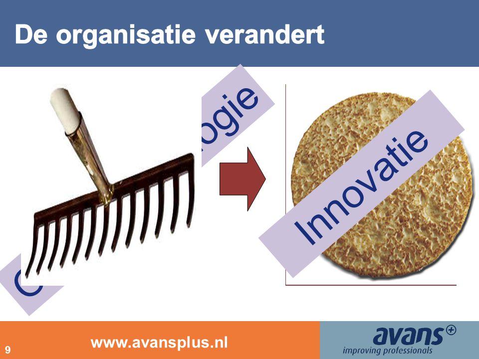 www.avansplus.nl –Hoe draagt HRM bij aan de ontwikkeling van de business.