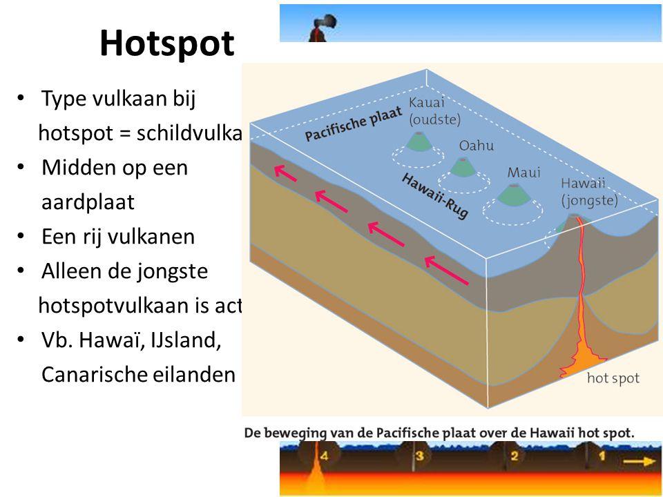 Hotspot Type vulkaan bij hotspot = schildvulkaan Midden op een aardplaat Een rij vulkanen Alleen de jongste hotspotvulkaan is actief Vb. Hawaï, IJslan