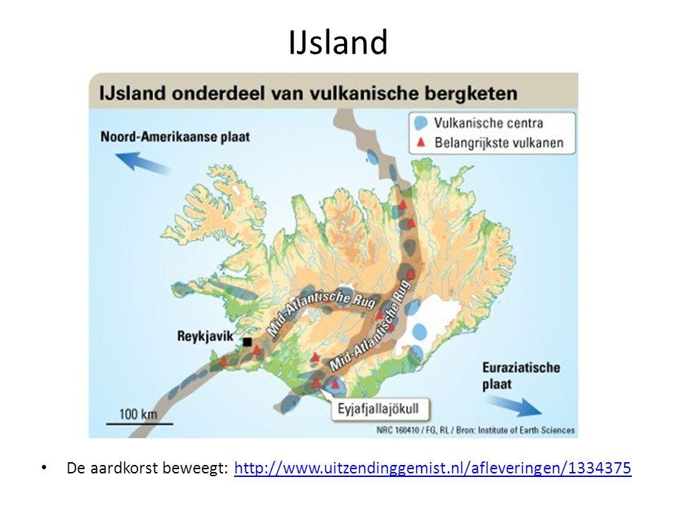 De aardkorst beweegt: http://www.uitzendinggemist.nl/afleveringen/1334375http://www.uitzendinggemist.nl/afleveringen/1334375