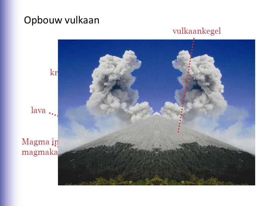 Stratovulkaan (kegelvulkaan) Kenmerken: Bij convergente plaatbeweging   Taaie magma (= stroperig dus een langzame verplaatsing) Hoge steile hellingen Sneeuw op de top Heftige uitbarsting: as en rookwolk (800˚C + meer dan 100 km per uur) Kans op een Lahar Vb.