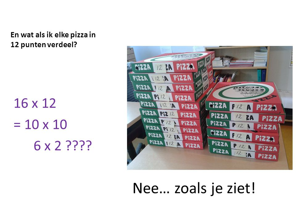 En wat als ik elke pizza in 12 punten verdeel 16 x 12 = 10 x 10 6 x 2 Nee… zoals je ziet!