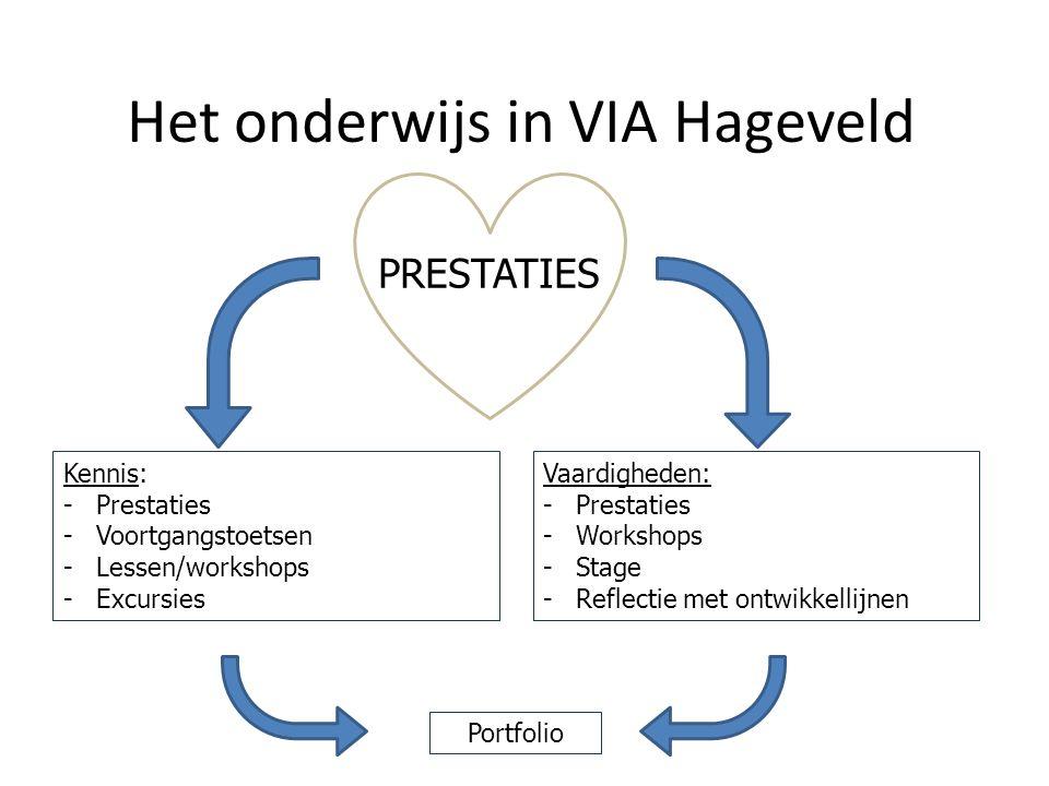 Het onderwijs in VIA Hageveld PRESTATIES Kennis: -Prestaties -Voortgangstoetsen -Lessen/workshops -Excursies Vaardigheden: -Prestaties -Workshops -Stage -Reflectie met ontwikkellijnen Portfolio