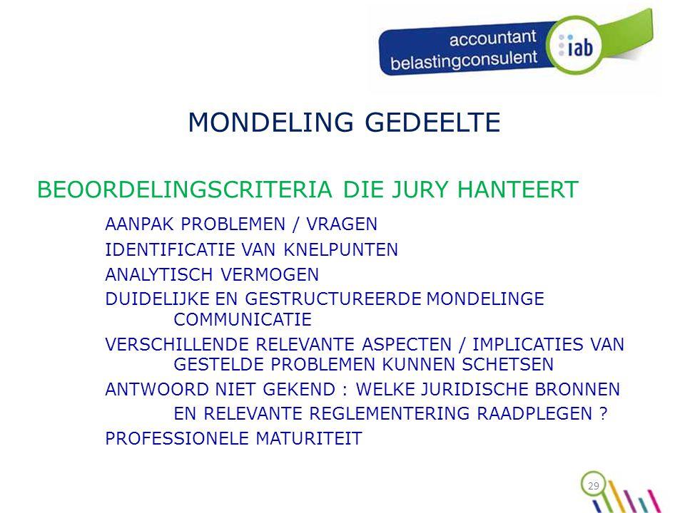 29 MONDELING GEDEELTE BEOORDELINGSCRITERIA DIE JURY HANTEERT AANPAK PROBLEMEN / VRAGEN IDENTIFICATIE VAN KNELPUNTEN ANALYTISCH VERMOGEN DUIDELIJKE EN GESTRUCTUREERDE MONDELINGE COMMUNICATIE VERSCHILLENDE RELEVANTE ASPECTEN / IMPLICATIES VAN GESTELDE PROBLEMEN KUNNEN SCHETSEN ANTWOORD NIET GEKEND : WELKE JURIDISCHE BRONNEN EN RELEVANTE REGLEMENTERING RAADPLEGEN .