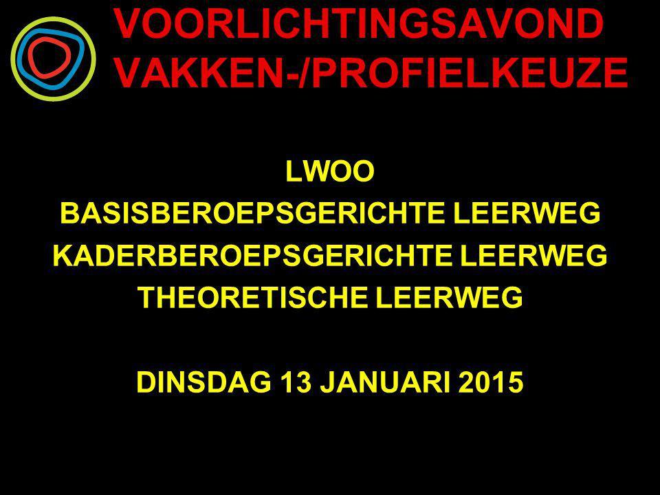 VOORLICHTINGSAVOND VAKKEN-/PROFIELKEUZE LWOO BASISBEROEPSGERICHTE LEERWEG KADERBEROEPSGERICHTE LEERWEG THEORETISCHE LEERWEG DINSDAG 13 JANUARI 2015