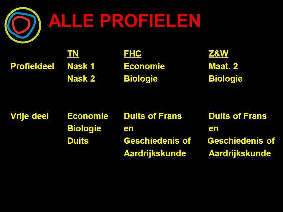 ALLE PROFIELEN TNFHC Z&W ProfieldeelNask 1EconomieMaat. 2 Nask 2BiologieBiologie Vrije deelEconomie Duits of FransDuits of Frans Biologieenen DuitsGes