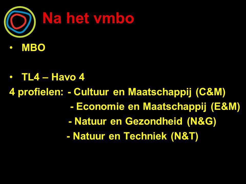Na het vmbo MBO TL4 – Havo 4 4 profielen: - Cultuur en Maatschappij (C&M) - Economie en Maatschappij (E&M) - Natuur en Gezondheid (N&G) - Natuur en Te