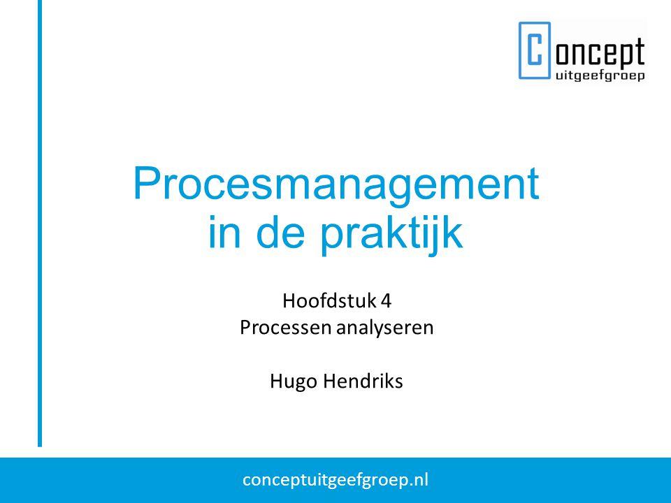 conceptuitgeefgroep.nl Analyseren van processen De analyse van processen kunt u richten op de volgende aspecten: Analyse van de effectiviteit van procesmanagement: draagt de inrichting van de processen nog steeds bij aan de doelen van uw organisatie.