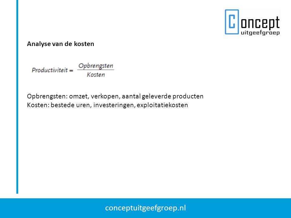 conceptuitgeefgroep.nl Analyse van de kosten Opbrengsten: omzet, verkopen, aantal geleverde producten Kosten: bestede uren, investeringen, exploitatie