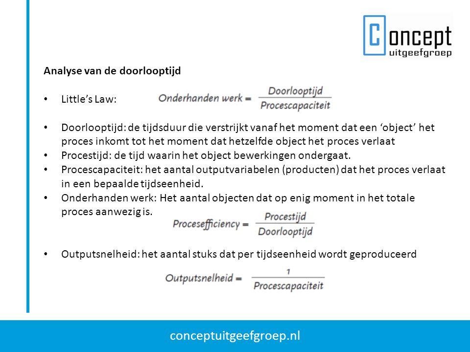 conceptuitgeefgroep.nl Analyse van de doorlooptijd Little's Law: Doorlooptijd: de tijdsduur die verstrijkt vanaf het moment dat een 'object' het proce