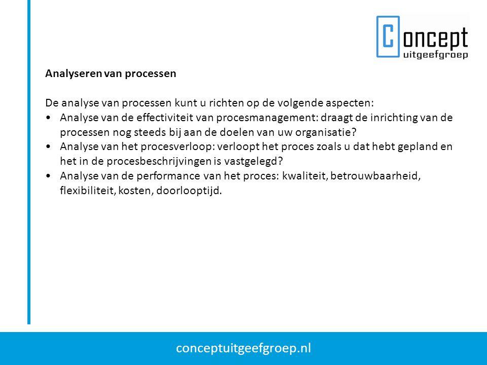 conceptuitgeefgroep.nl Analyse van de kosten Opbrengsten: omzet, verkopen, aantal geleverde producten Kosten: bestede uren, investeringen, exploitatiekosten