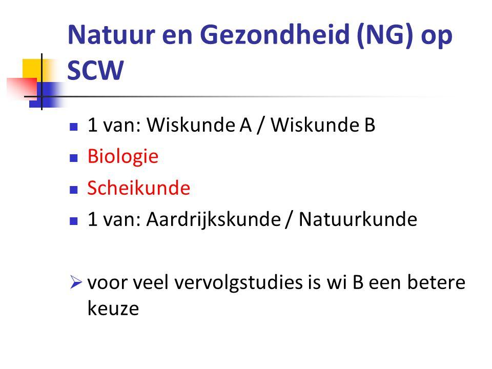 Natuur en Techniek (NT) op SCW Wiskunde B Scheikunde Natuurkunde 1 van: Informatica / Biologie
