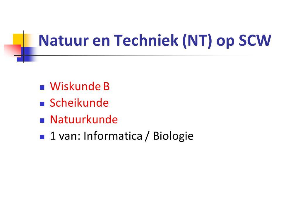 Twee soorten profielen Mensprofielen: CM en EM Natuurprofielen: NG en NT Tip 1: Kies eerst tussen mens of natuur Tip 2: Kies breed.
