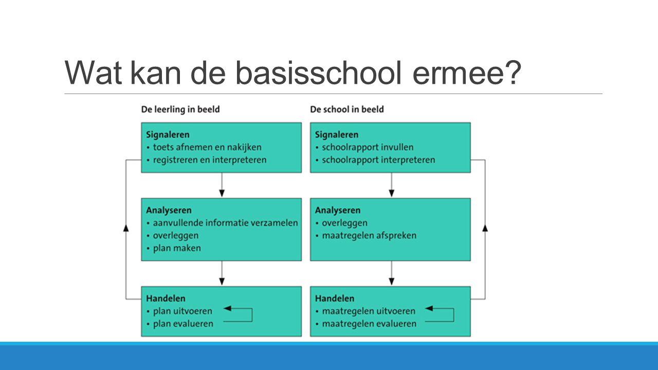 Wat kan de basisschool ermee? In fasen Werken met de LVS-toetsen gaat in drie fasen.